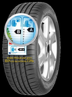 GOODYEAR EFFIGRIP PERFORMANCE 185/60R15 88H